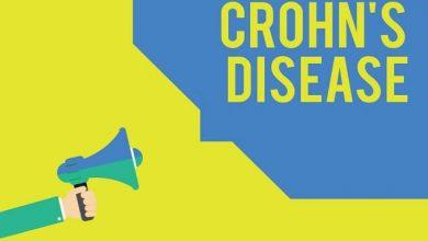 symptoms of crohn's disease flare up